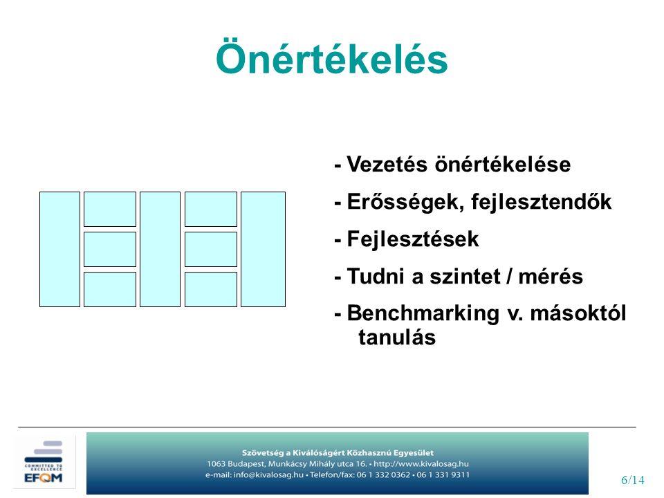 6/14 Önértékelés - Vezetés önértékelése - Erősségek, fejlesztendők - Fejlesztések - Tudni a szintet / mérés - Benchmarking v. másoktól tanulás