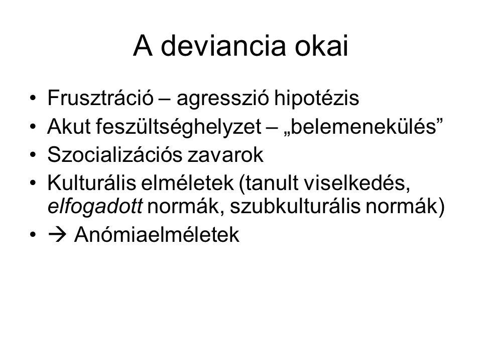 """A deviancia okai Frusztráció – agresszió hipotézis Akut feszültséghelyzet – """"belemenekülés Szocializációs zavarok Kulturális elméletek (tanult viselkedés, elfogadott normák, szubkulturális normák)  Anómiaelméletek"""