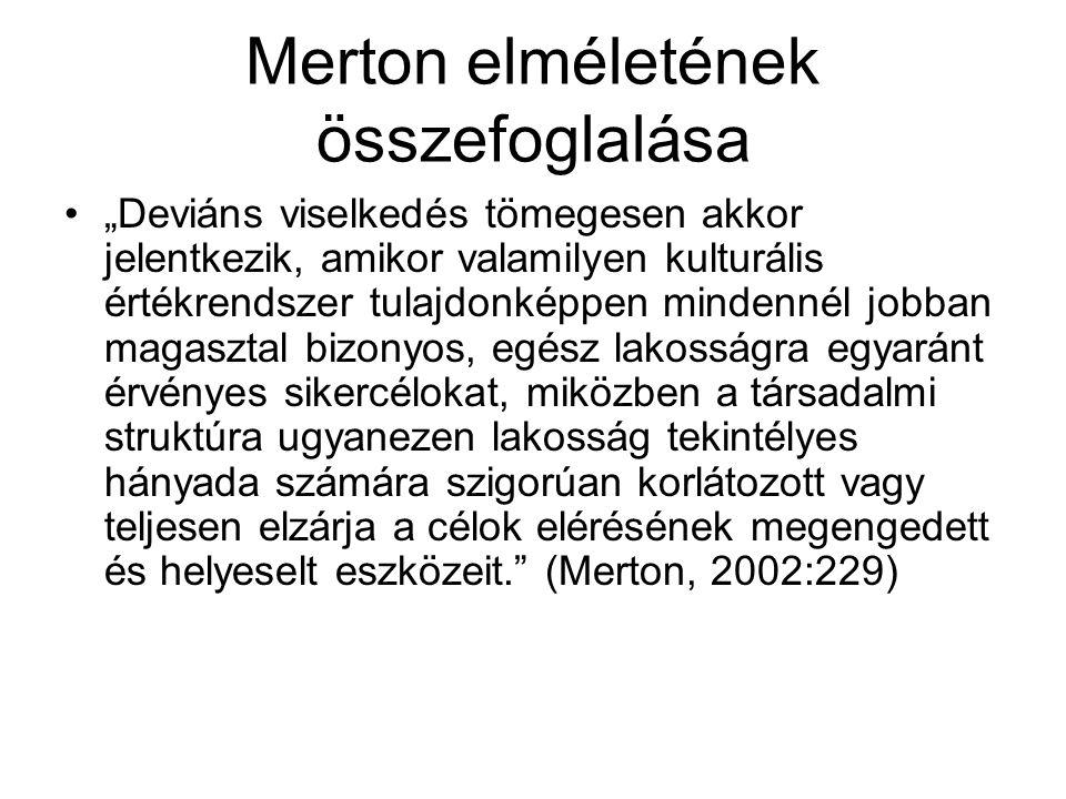 """Merton elméletének összefoglalása """"Deviáns viselkedés tömegesen akkor jelentkezik, amikor valamilyen kulturális értékrendszer tulajdonképpen mindennél jobban magasztal bizonyos, egész lakosságra egyaránt érvényes sikercélokat, miközben a társadalmi struktúra ugyanezen lakosság tekintélyes hányada számára szigorúan korlátozott vagy teljesen elzárja a célok elérésének megengedett és helyeselt eszközeit. (Merton, 2002:229)"""