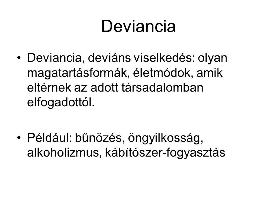 Deviancia Deviancia, deviáns viselkedés: olyan magatartásformák, életmódok, amik eltérnek az adott társadalomban elfogadottól.