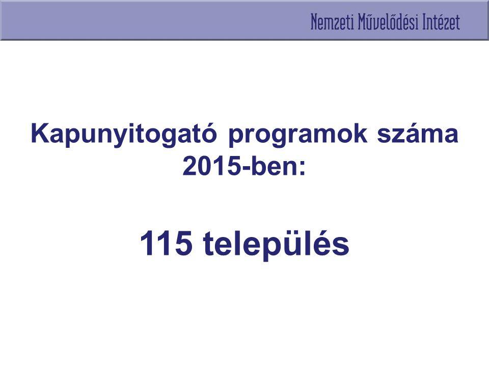Kapunyitogató programok száma 2015-ben: 115 település