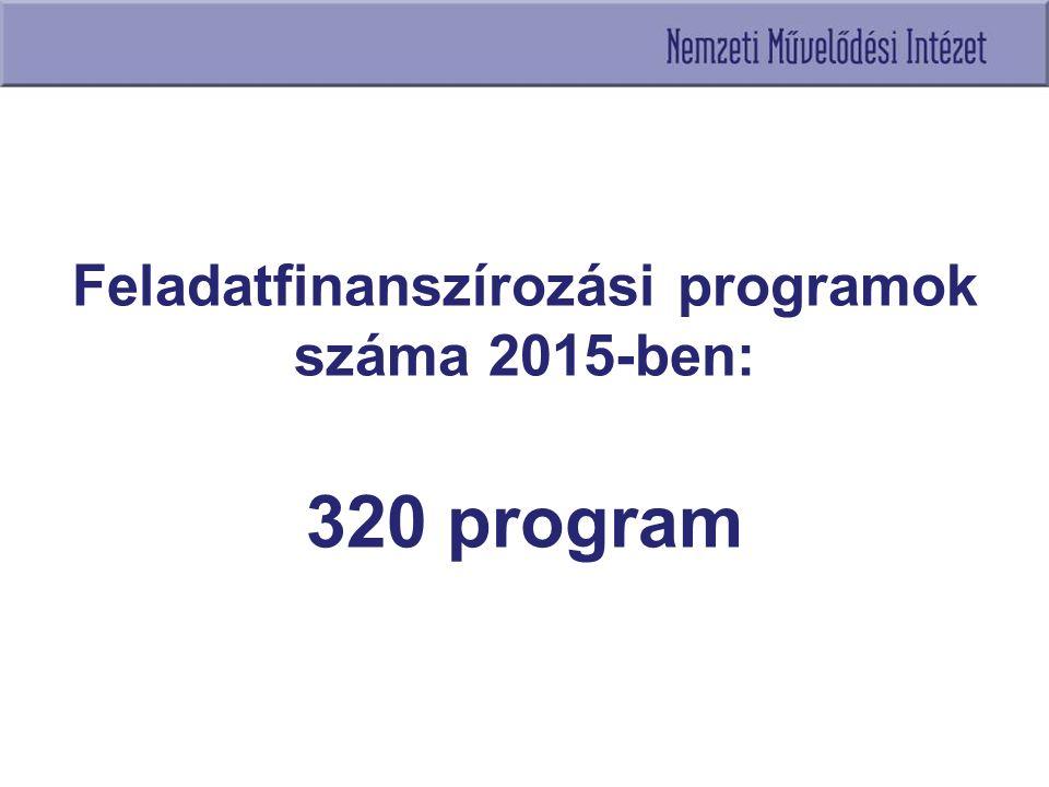 Feladatfinanszírozási programok száma 2015-ben: 320 program