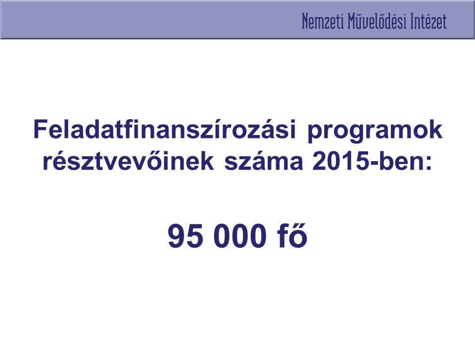 Feladatfinanszírozási programok résztvevőinek száma 2015-ben: 95 000 fő