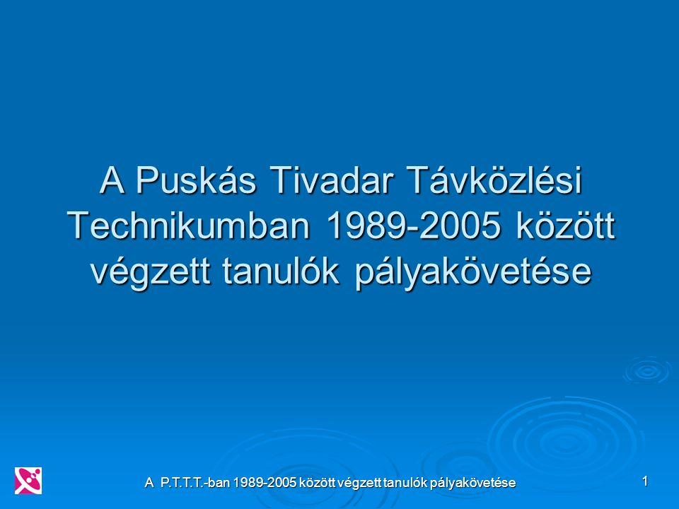 A P.T.T.T.-ban 1989-2005 között végzett tanulók pályakövetése 1 A Puskás Tivadar Távközlési Technikumban 1989-2005 között végzett tanulók pályakövetése