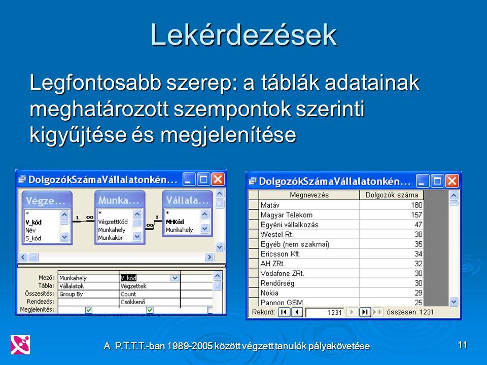 A P.T.T.T.-ban 1989-2005 között végzett tanulók pályakövetése 11 Lekérdezések Legfontosabb szerep: a táblák adatainak meghatározott szempontok szerinti kigyűjtése és megjelenítése
