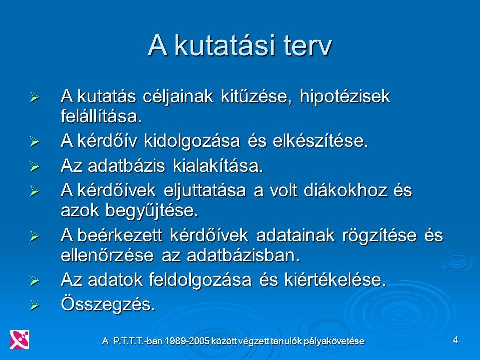 A P.T.T.T.-ban 1989-2005 között végzett tanulók pályakövetése 25 A nyelvvizsgák megoszlása nyelvenként