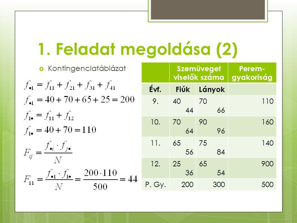 1. Feladat megoldása (2)  Kontingenciatáblázat Szemüveget viselők száma Perem- gyakoriság Évf.FiúkLányok 9.40 44 70 66 110 10.70 64 90 96 160 11.65 5