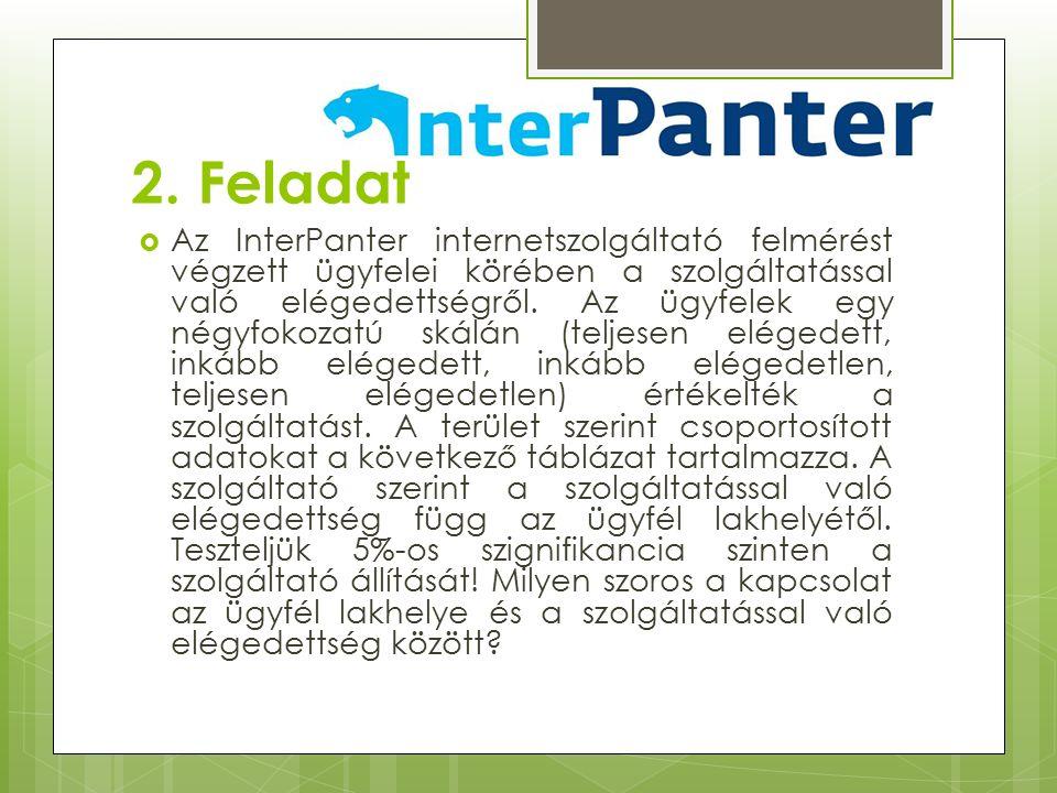 2. Feladat  Az InterPanter internetszolgáltató felmérést végzett ügyfelei körében a szolgáltatással való elégedettségről. Az ügyfelek egy négyfokozat