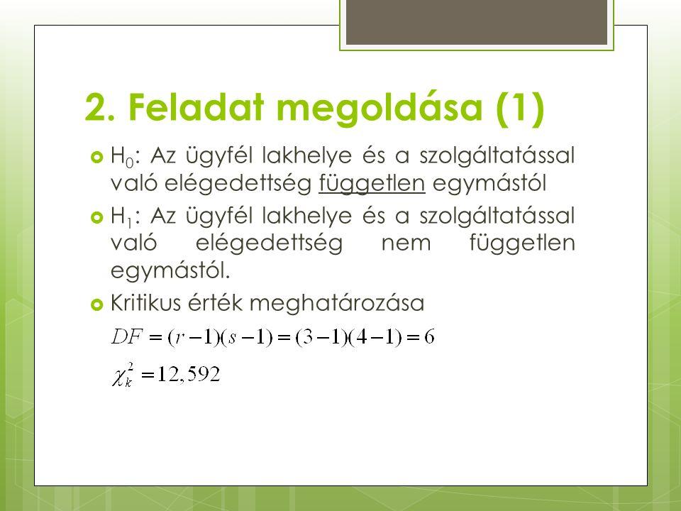 2. Feladat megoldása (1)  H 0 : Az ügyfél lakhelye és a szolgáltatással való elégedettség független egymástól  H 1 : Az ügyfél lakhelye és a szolgál