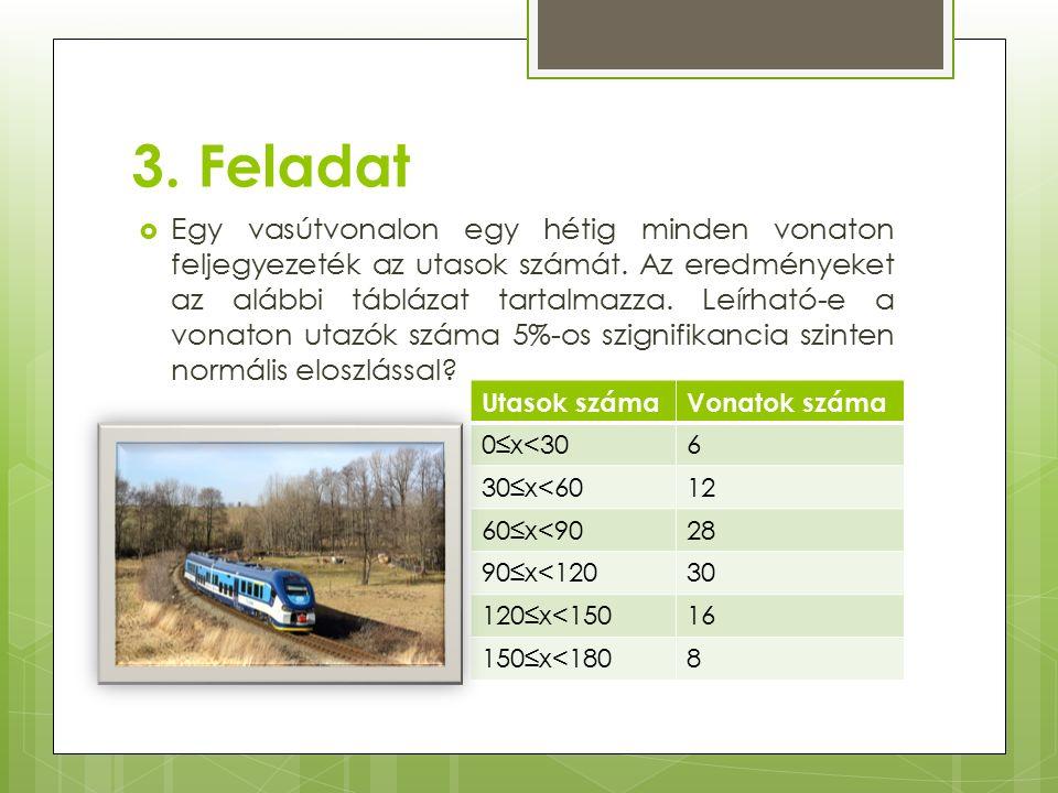 3. Feladat  Egy vasútvonalon egy hétig minden vonaton feljegyezeték az utasok számát. Az eredményeket az alábbi táblázat tartalmazza. Leírható-e a vo