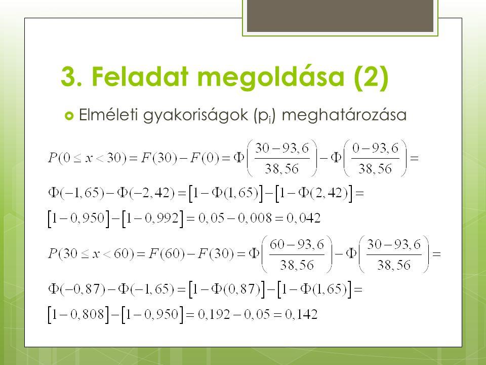 3. Feladat megoldása (2)  Elméleti gyakoriságok (p i ) meghatározása