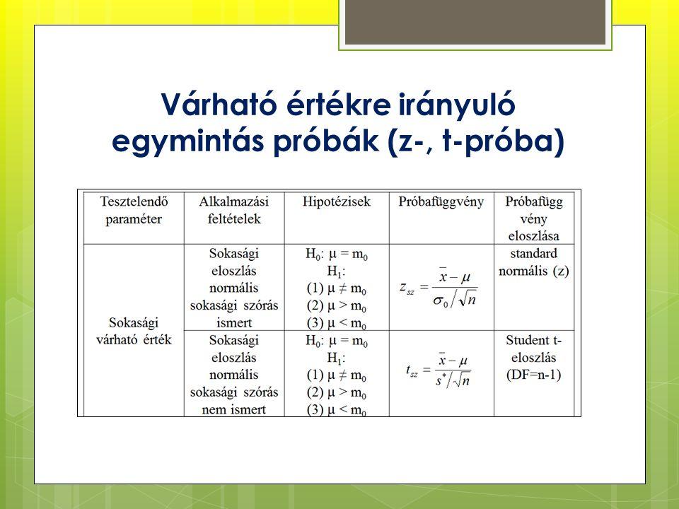 Várható értékre irányuló egymintás próbák (z-, t-próba)