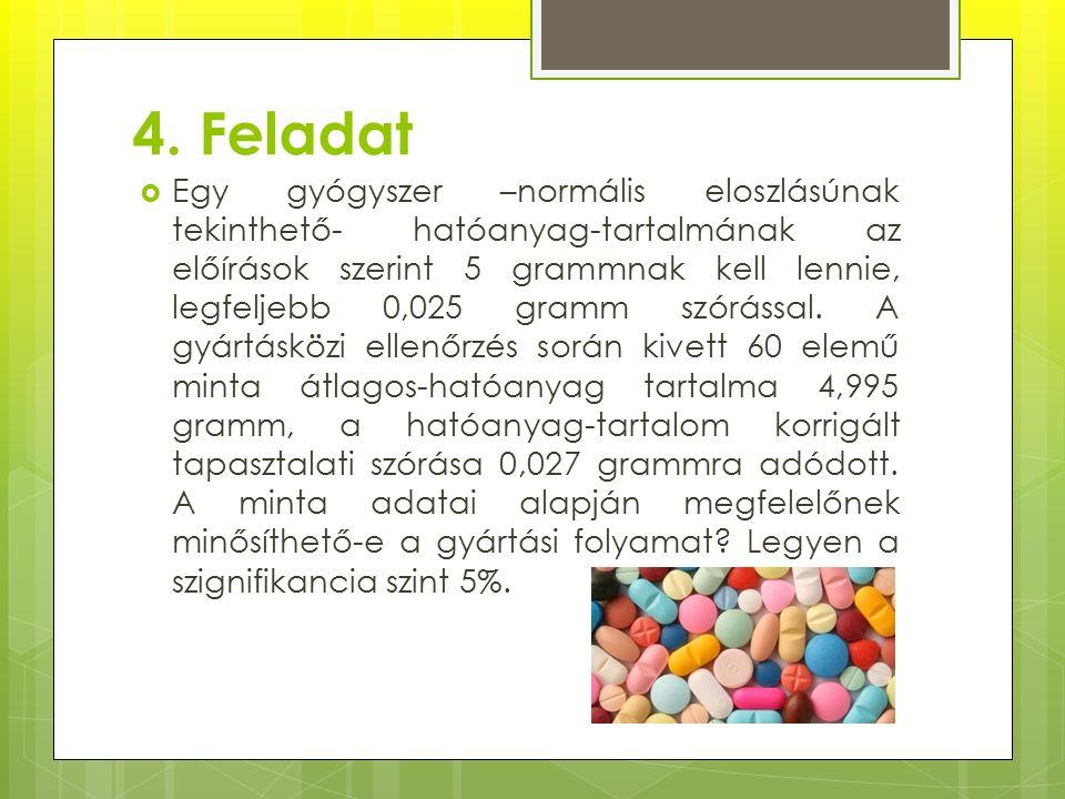 4. Feladat  Egy gyógyszer –normális eloszlásúnak tekinthető- hatóanyag-tartalmának az előírások szerint 5 grammnak kell lennie, legfeljebb 0,025 gram