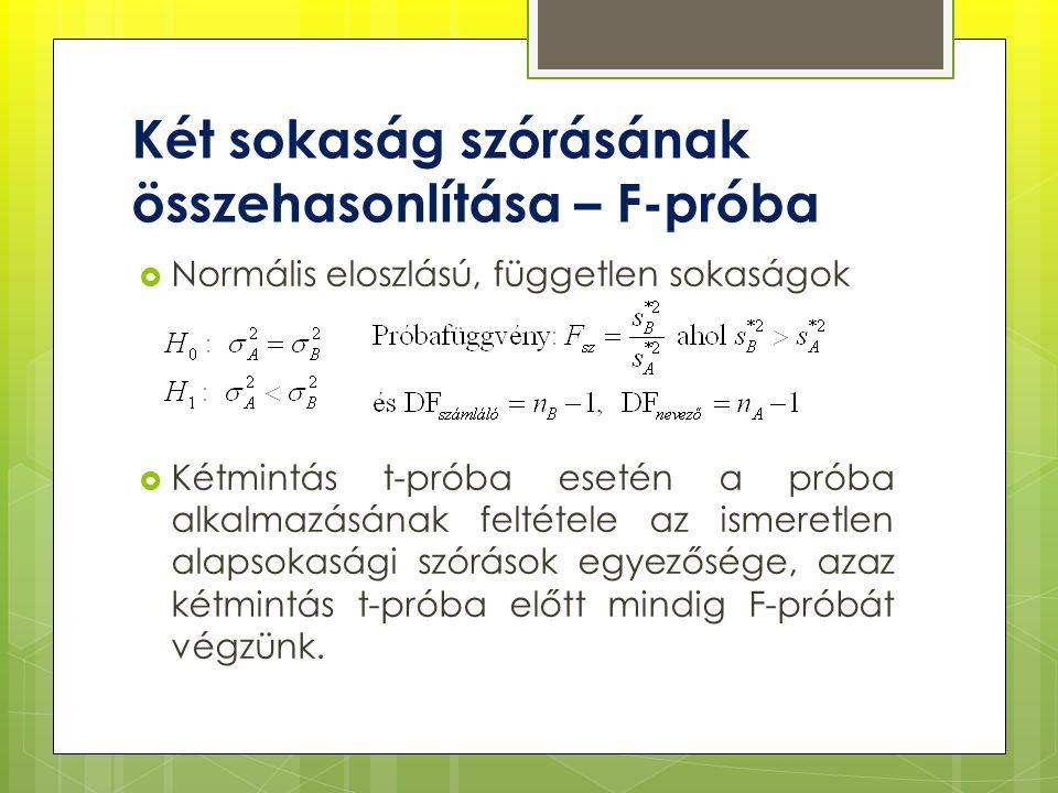 Két sokaság szórásának összehasonlítása – F-próba  Normális eloszlású, független sokaságok  Kétmintás t-próba esetén a próba alkalmazásának feltétele az ismeretlen alapsokasági szórások egyezősége, azaz kétmintás t-próba előtt mindig F-próbát végzünk.