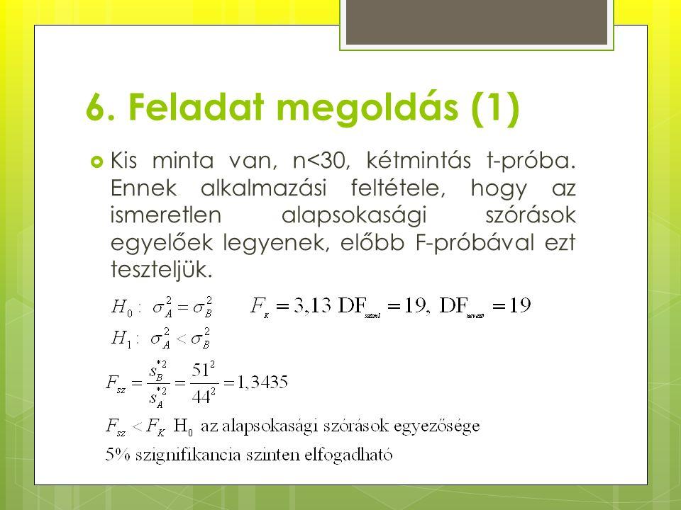 6. Feladat megoldás (1)  Kis minta van, n<30, kétmintás t-próba. Ennek alkalmazási feltétele, hogy az ismeretlen alapsokasági szórások egyelőek legye