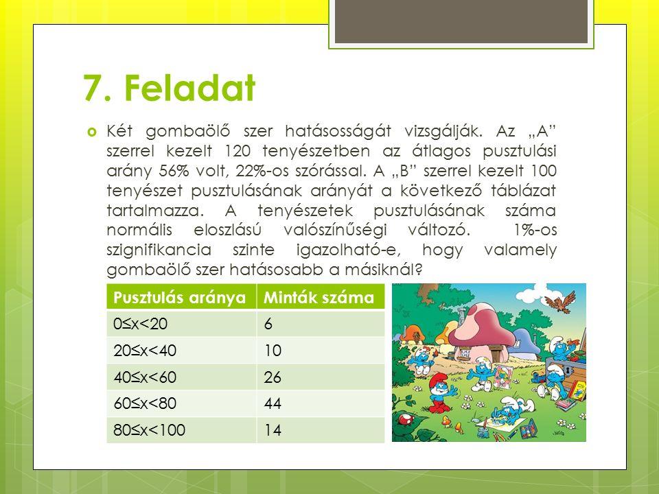 """7. Feladat  Két gombaölő szer hatásosságát vizsgálják. Az """"A"""" szerrel kezelt 120 tenyészetben az átlagos pusztulási arány 56% volt, 22%-os szórással."""