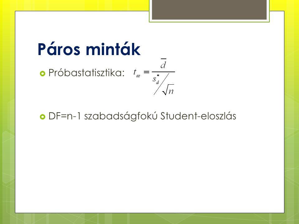 Páros minták  Próbastatisztika:  DF=n-1 szabadságfokú Student-eloszlás