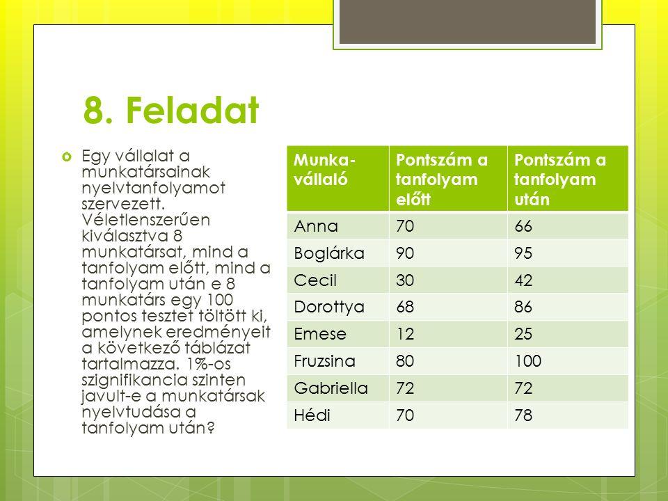 8. Feladat  Egy vállalat a munkatársainak nyelvtanfolyamot szervezett. Véletlenszerűen kiválasztva 8 munkatársat, mind a tanfolyam előtt, mind a tanf