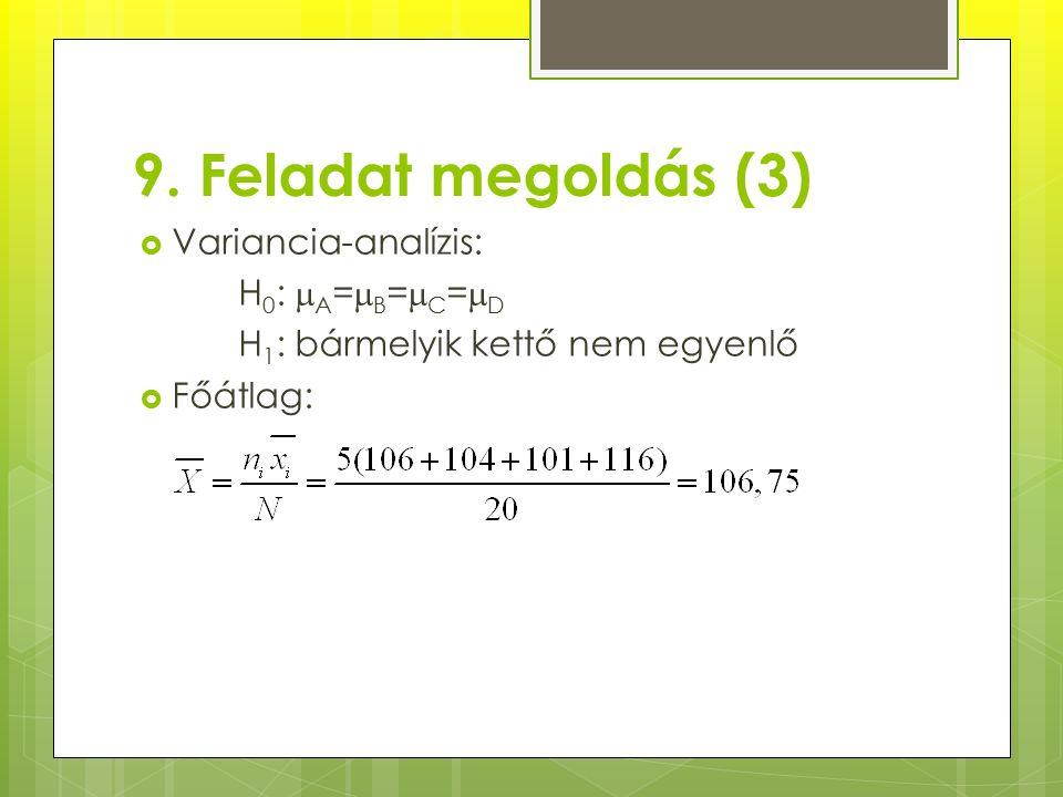 9. Feladat megoldás (3)  Variancia-analízis: H 0 :  A =  B =  C =  D H 1 : bármelyik kettő nem egyenlő  Főátlag: