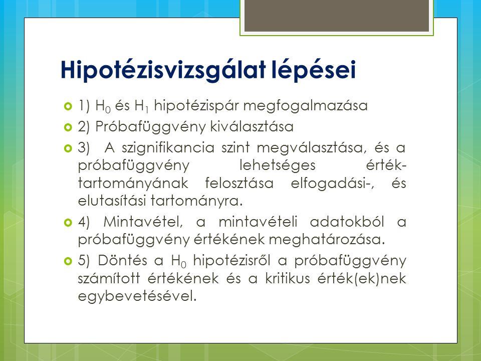 Hipotézisvizsgálat lépései  1) H 0 és H 1 hipotézispár megfogalmazása  2) Próbafüggvény kiválasztása  3) A szignifikancia szint megválasztása, és a