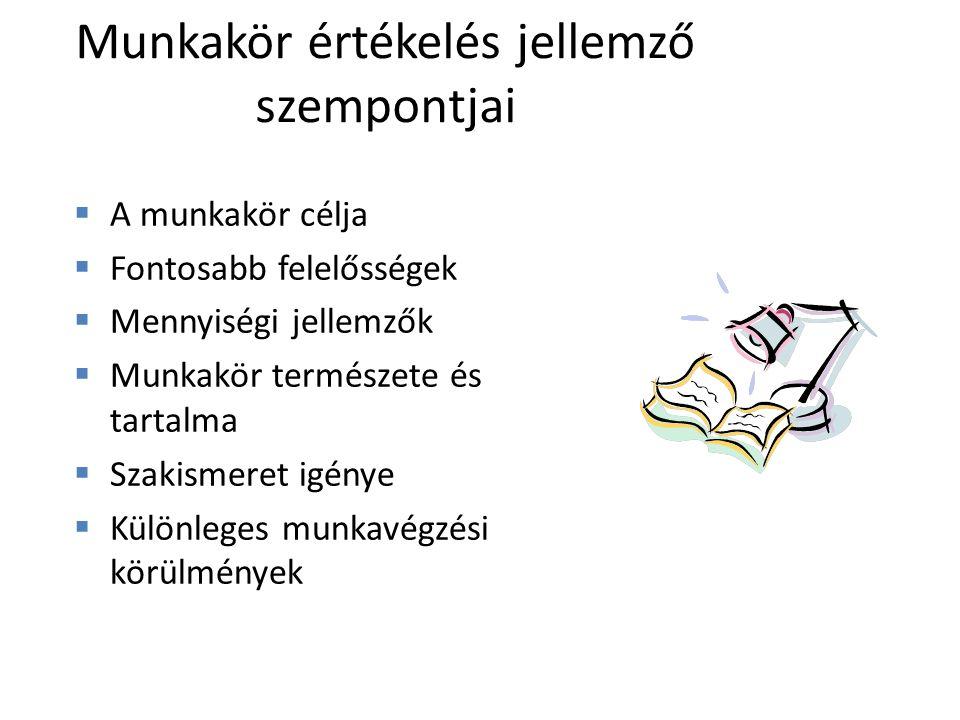 Munkakör értékelési sémák Új sémák (pl.