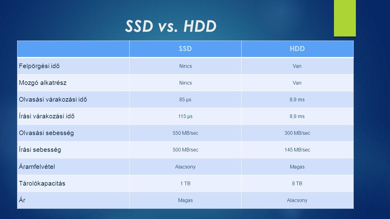 SSD vs. HDD SSDHDD Felpörgési idő NincsVan Mozgó alkatrész NincsVan Olvasási várakozási idő 85 μs8,9 ms Írási várakozási idő 115 μs8,9 ms Olvasási seb