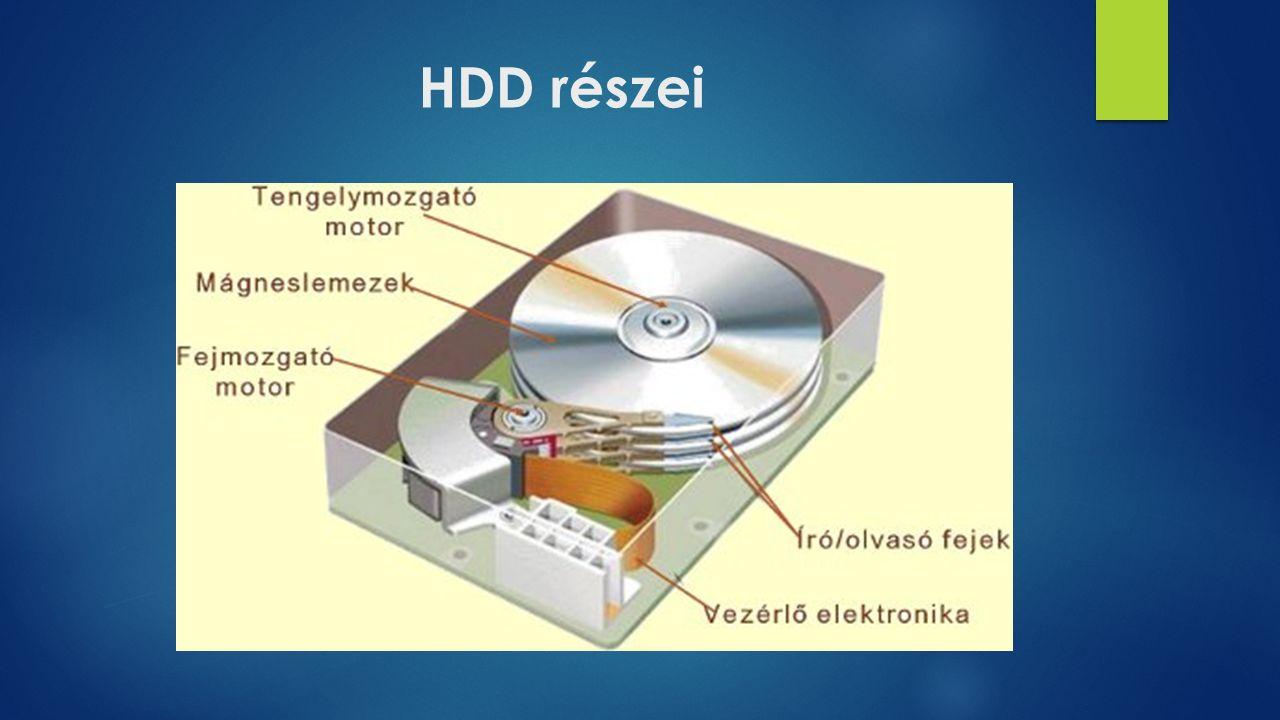 HDD részei