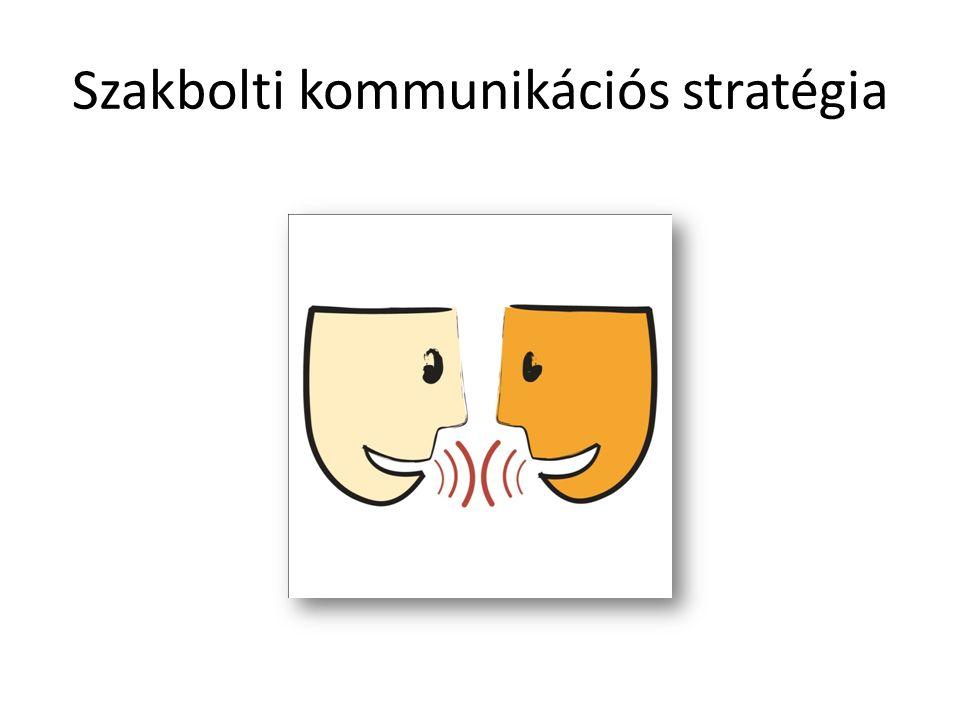 Szakbolti kommunikációs stratégia