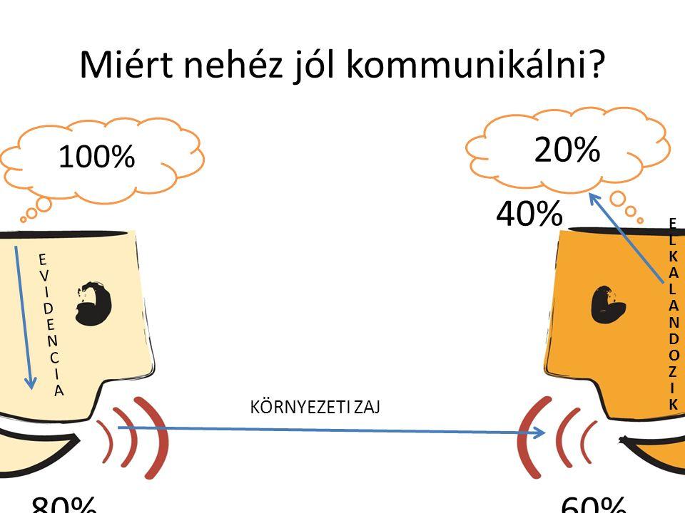 Miért nehéz jól kommunikálni.