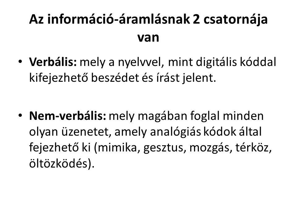 Az információ-áramlásnak 2 csatornája van Verbális: mely a nyelvvel, mint digitális kóddal kifejezhető beszédet és írást jelent.