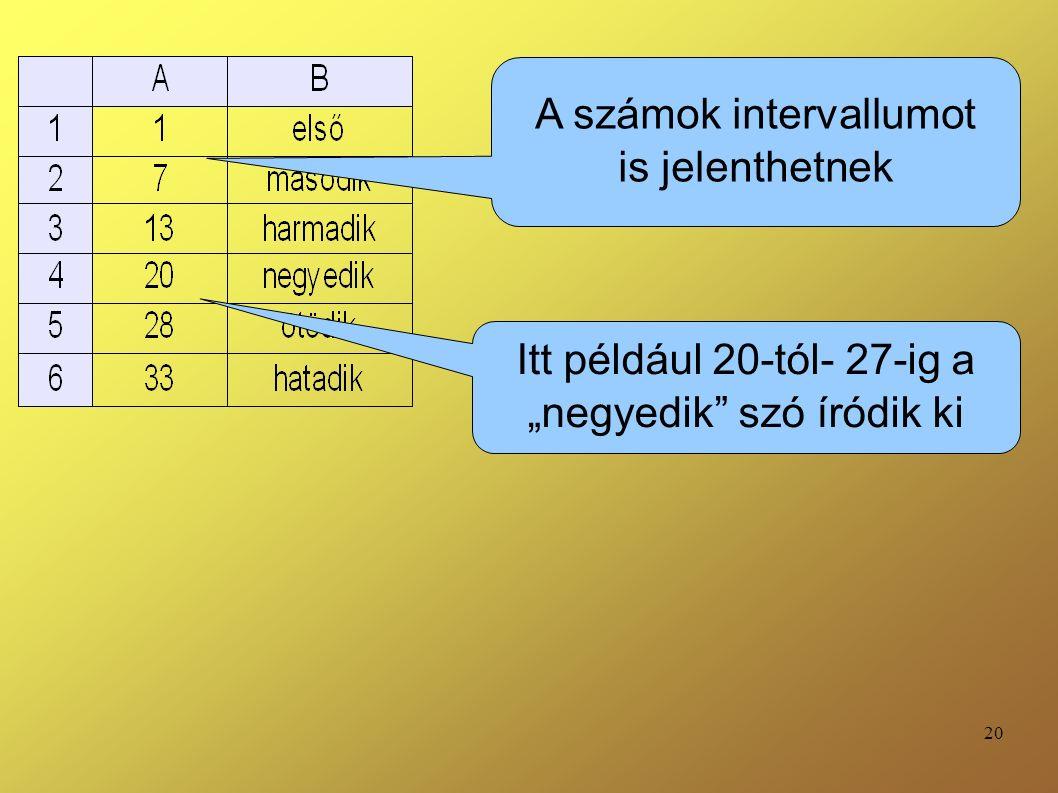 """20 A számok intervallumot is jelenthetnek Itt például 20-tól- 27-ig a """"negyedik szó íródik ki"""