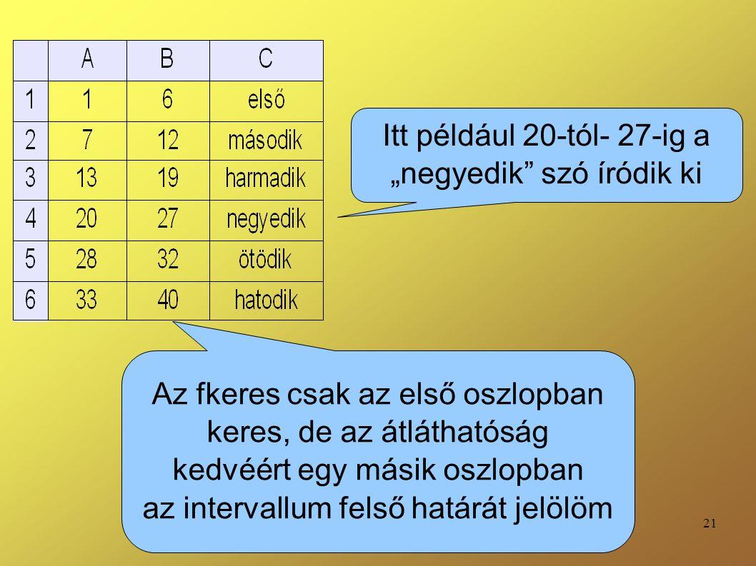 """21 Itt például 20-tól- 27-ig a """"negyedik szó íródik ki Az fkeres csak az első oszlopban keres, de az átláthatóság kedvéért egy másik oszlopban az intervallum felső határát jelölöm"""