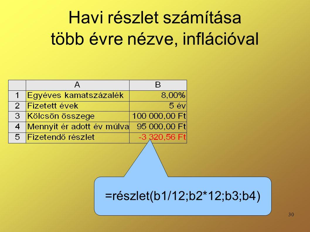 30 Havi részlet számítása több évre nézve, inflációval =részlet(b1/12;b2*12;b3;b4)