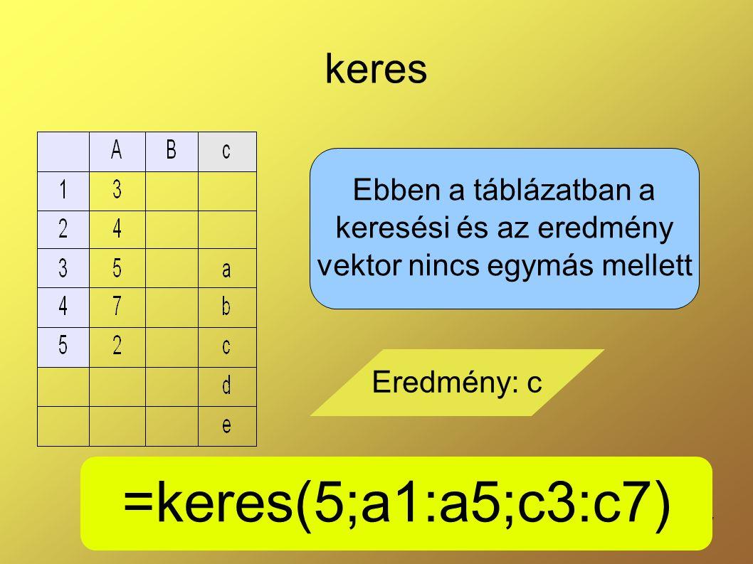 37 keres =keres(5;a1:a5;c3:c7) Ebben a táblázatban a keresési és az eredmény vektor nincs egymás mellett Eredmény: c