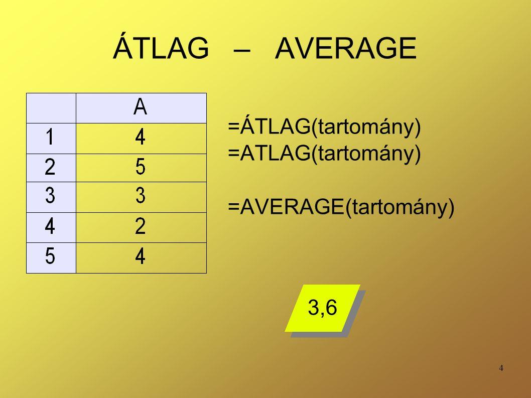4 ÁTLAG – AVERAGE =ÁTLAG(tartomány) =ATLAG(tartomány) =AVERAGE(tartomány) 3,6