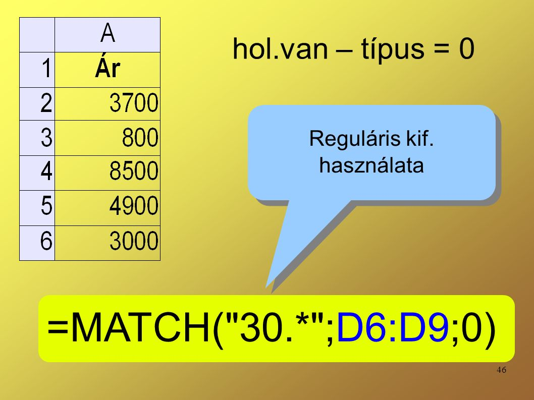 46 hol.van – típus = 0 Reguláris kif. használata =MATCH( 30.* ;D6:D9;0)