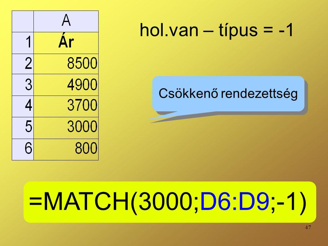 47 hol.van – típus = -1 Csökkenő rendezettség =MATCH(3000;D6:D9;-1)
