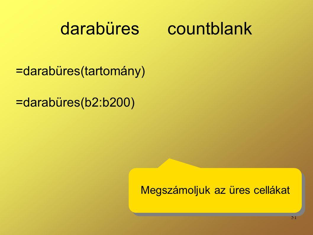 51 darabüres countblank =darabüres(tartomány) =darabüres(b2:b200) Megszámoljuk az üres cellákat