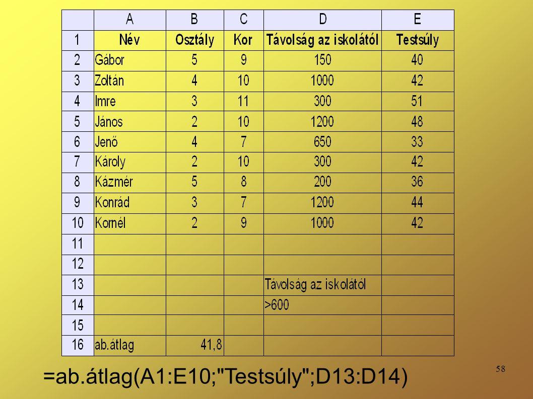 58 =ab.átlag(A1:E10; Testsúly ;D13:D14)