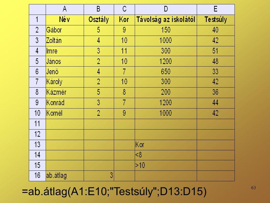 63 =ab.átlag(A1:E10; Testsúly ;D13:D15)
