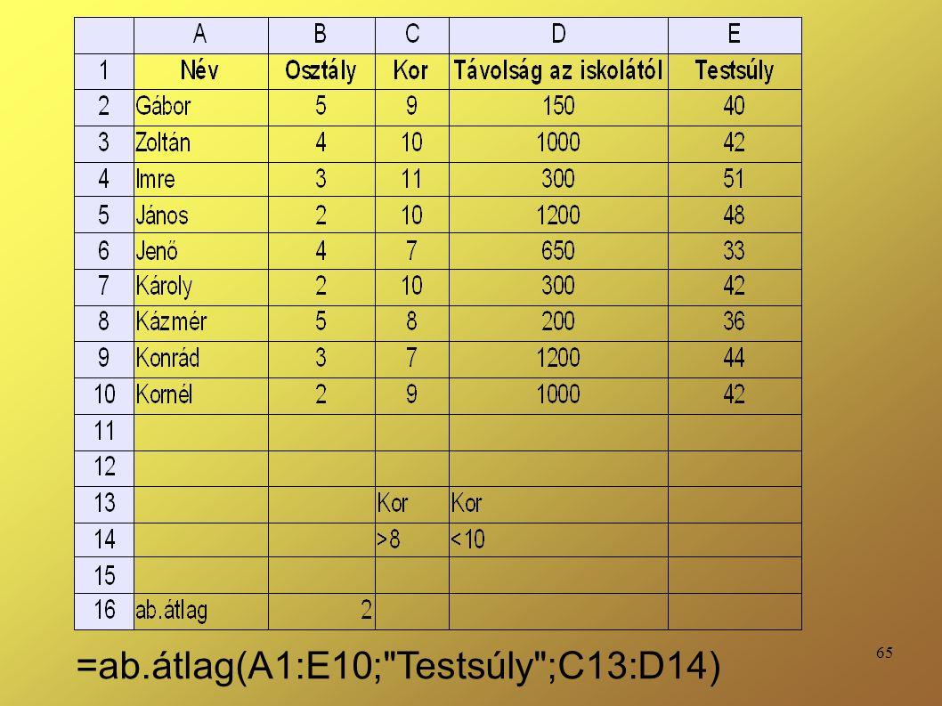 65 =ab.átlag(A1:E10; Testsúly ;C13:D14)