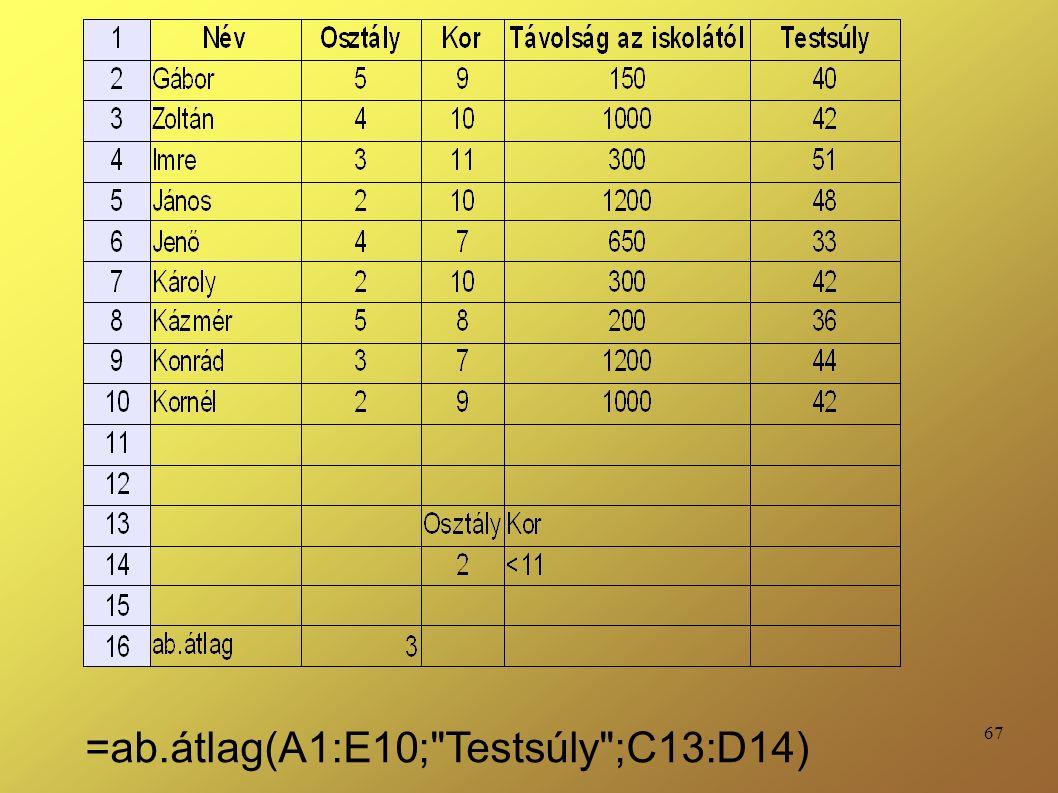 67 =ab.átlag(A1:E10; Testsúly ;C13:D14)