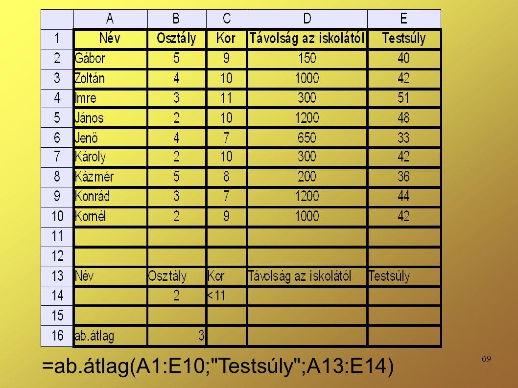 69 =ab.átlag(A1:E10; Testsúly ;A13:E14)