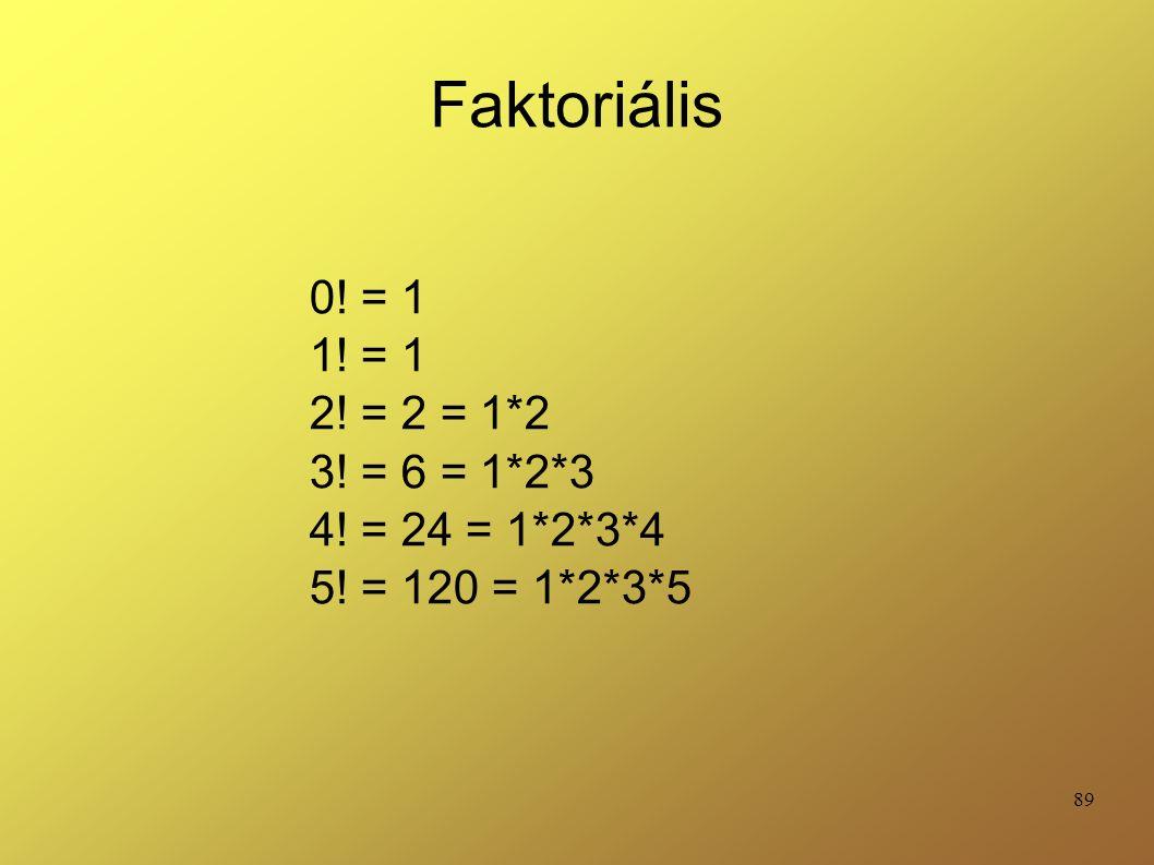 89 Faktoriális 0! = 1 1! = 1 2! = 2 = 1*2 3! = 6 = 1*2*3 4! = 24 = 1*2*3*4 5! = 120 = 1*2*3*5