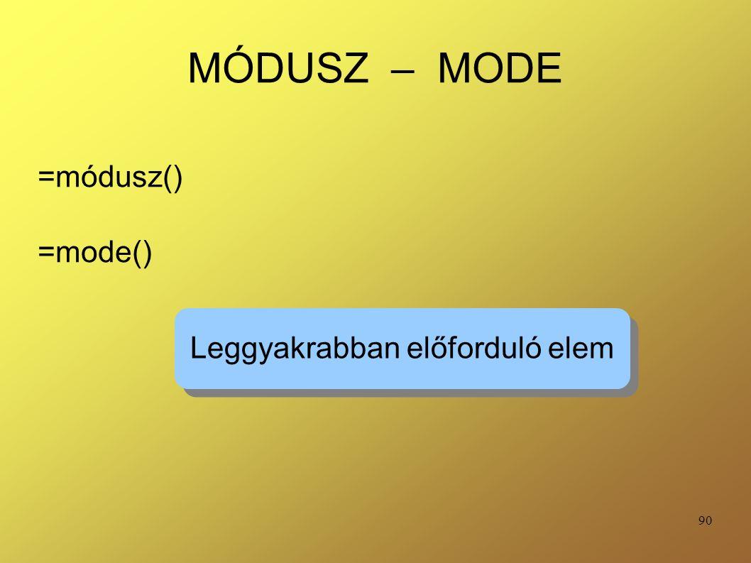 90 MÓDUSZ – MODE =módusz() =mode() Leggyakrabban előforduló elem