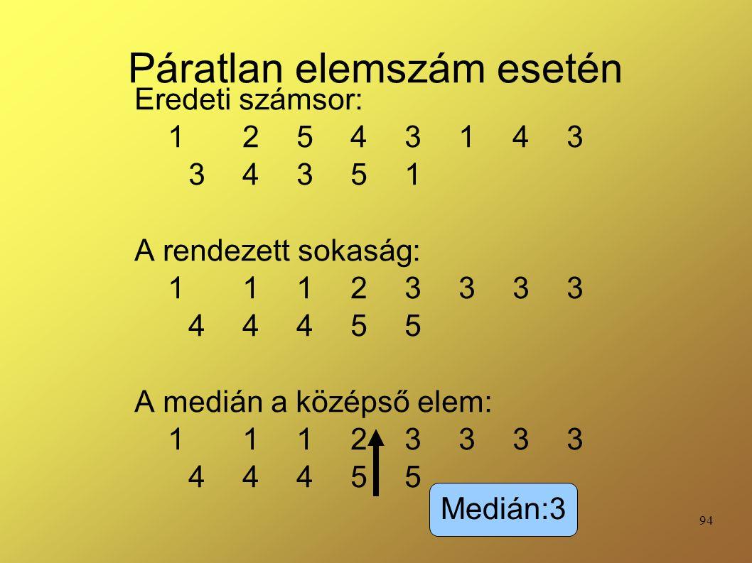 94 Páratlan elemszám esetén Eredeti számsor: 1 2 5 4 3 1 4 3 3 4 3 5 1 A rendezett sokaság: 1 1 1 2 3 3 3 3 4 4 4 5 5 A medián a középső elem: 1 1 1 2 3 3 3 3 4 4 4 5 5 Medián:3