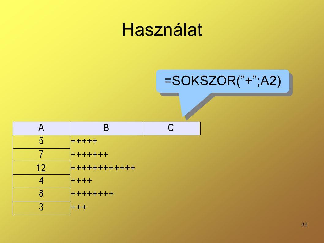 """98 Használat =SOKSZOR(""""+"""";A2)"""