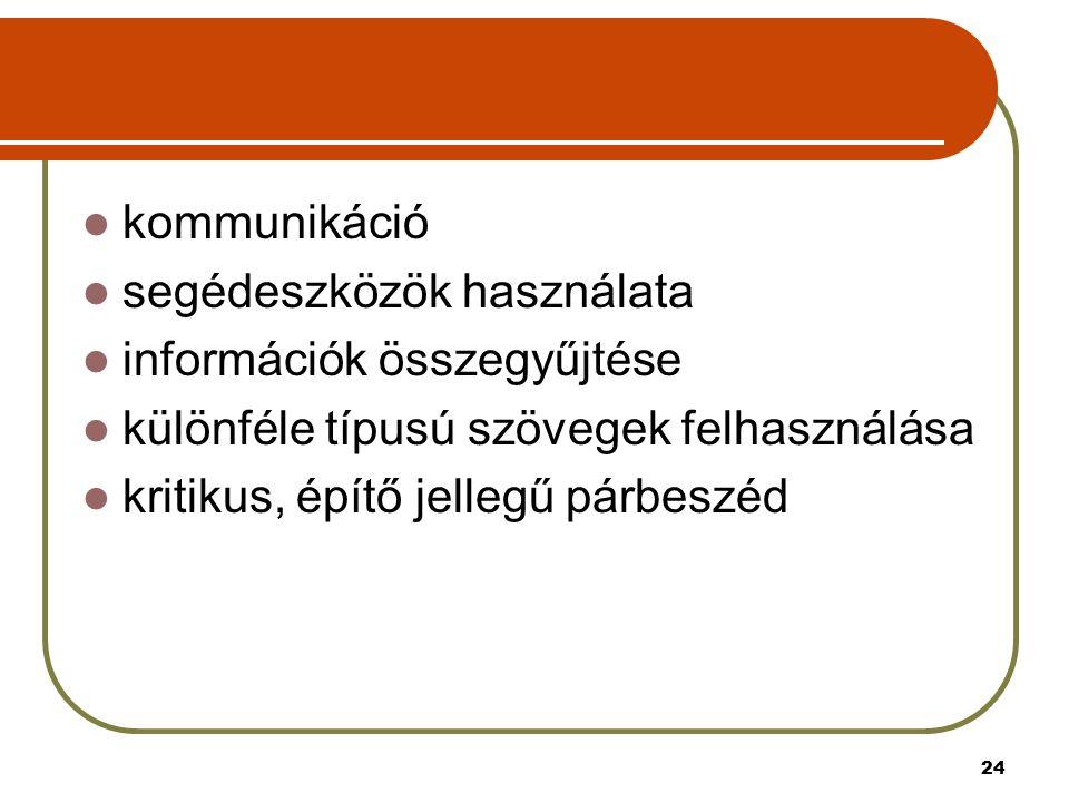24 kommunikáció segédeszközök használata információk összegyűjtése különféle típusú szövegek felhasználása kritikus, építő jellegű párbeszéd