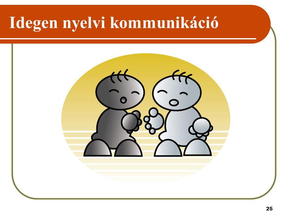 25 Idegen nyelvi kommunikáció