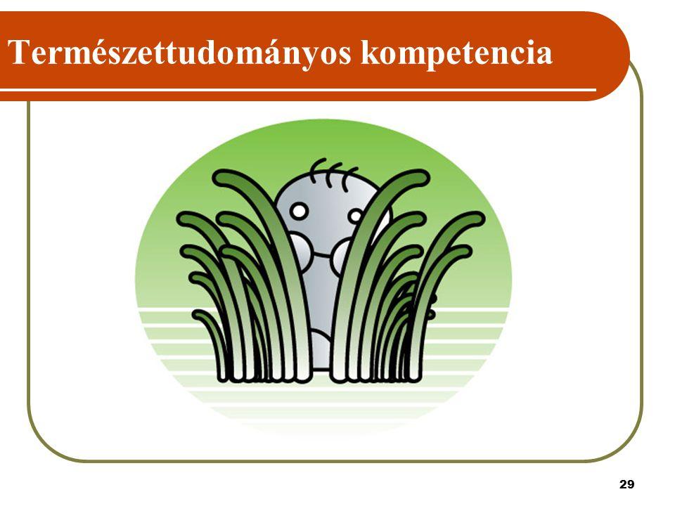 29 Természettudományos kompetencia